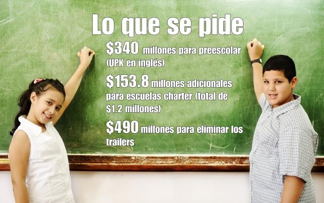Presupuesto educativo  busca  expansión del pre-K
