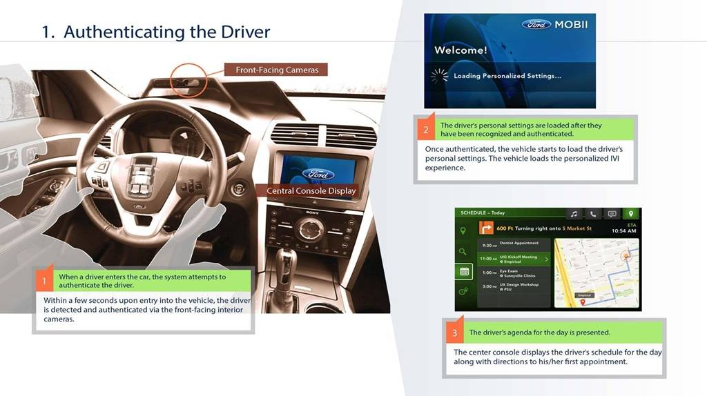 Ford e Intel trabajan en automóvil inteligente
