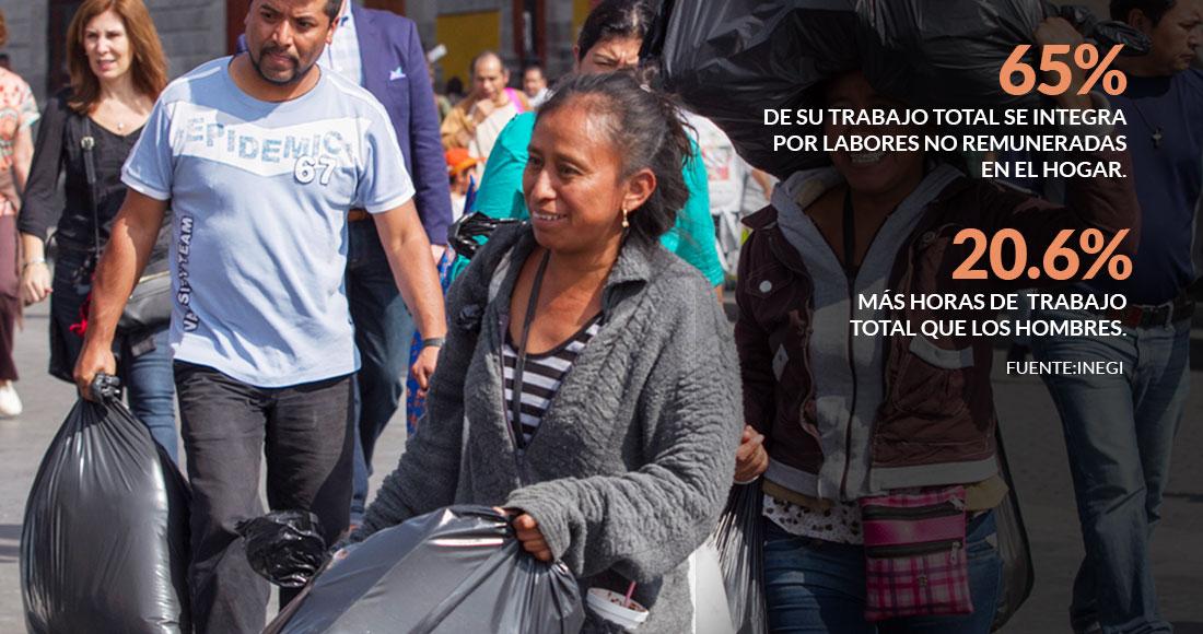 La desigualdad en México.
