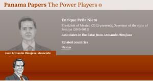 """Panamá Papers: El """"favorito"""" de Peña Nieto que ocultó millones de dólares en paraísos"""