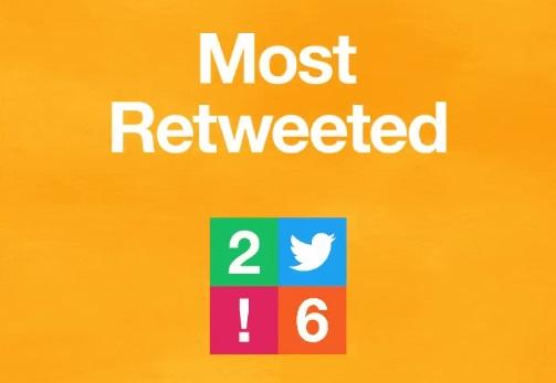 Twitter dio a conocer su lista de lo más popular en 2016.