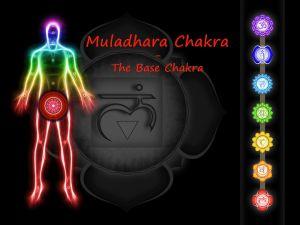 Usa el Kundalini Yoga Mental para proteger tu chakra raíz