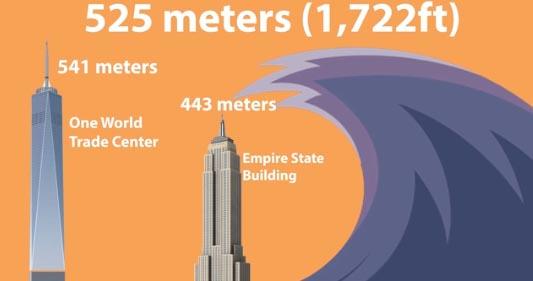 Video muestra cómo un mega tsunami podría arrasar con la Gran Manzana