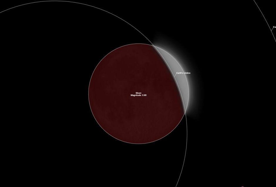 Luna de Sangre: queda un mes para el eclipse lunar más largo en 100 años