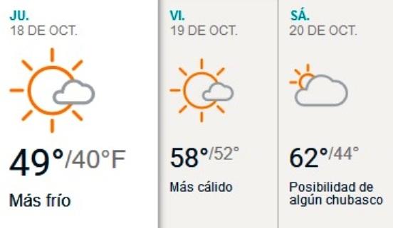 Jueves frío y parcialmente soleado, sin lluvia