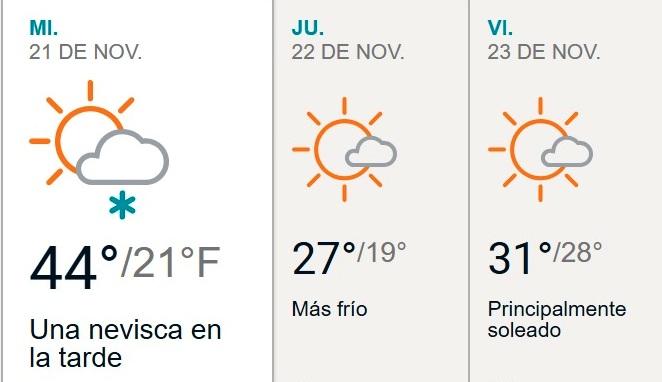 Miércoles frío y con viento en Nueva York