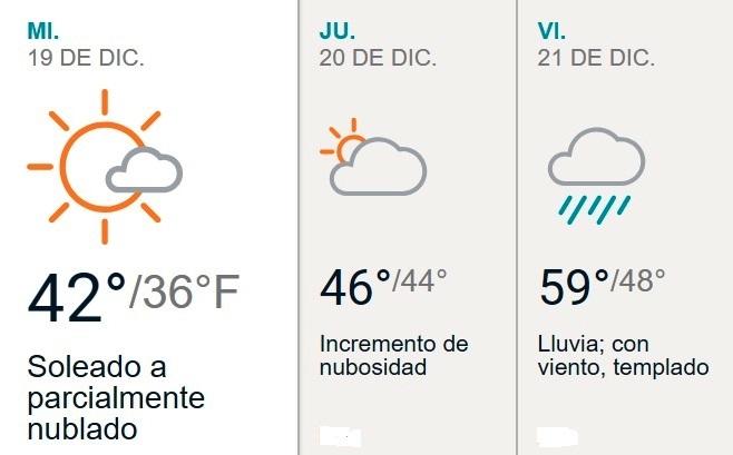 Miércoles parcialmente nublado en Nueva York