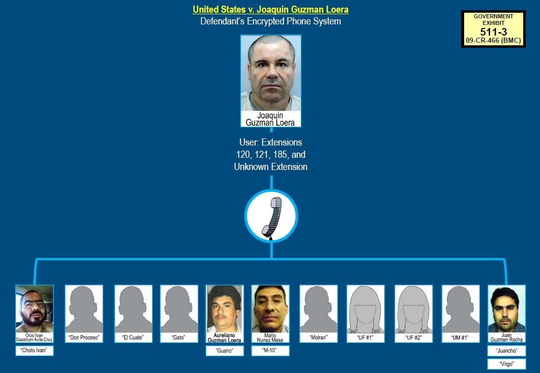 """¿Cuánto pagó el FBI al experto en telefonía que traicionó a """"El Chapo""""?"""