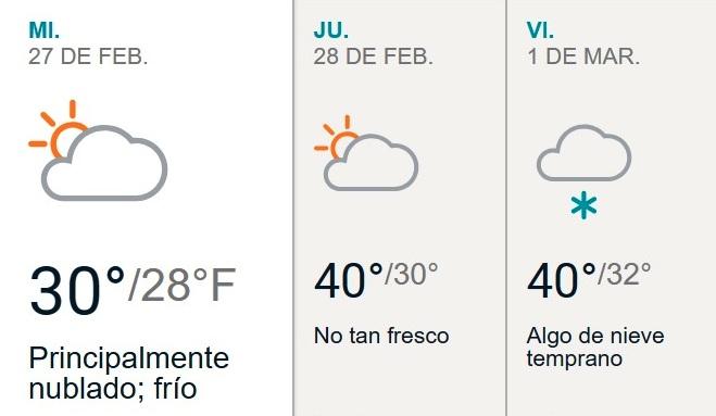 Miércoles frío y nublado en Nueva York
