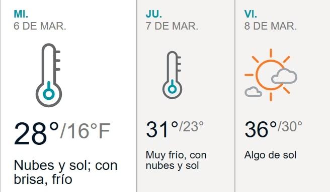 Miércoles de frío extremo en Nueva York