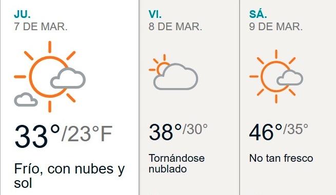 Jueves frío con cielo claro en Nueva York