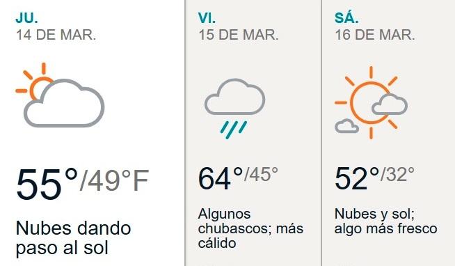 Jueves de viento y noche lluviosa en Nueva York