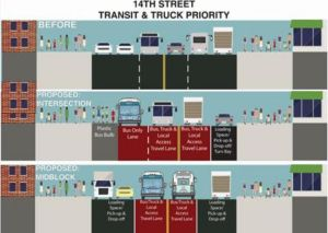 Presentan plan para dar prioridad a buses en calle 14 de Manhattan