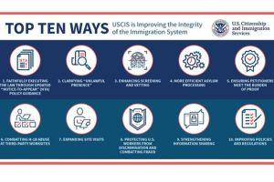 La advertencia de USCIS sobre trámites migratorios