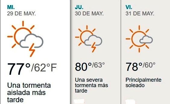 Miércoles de tarde lluviosa en Nueva York