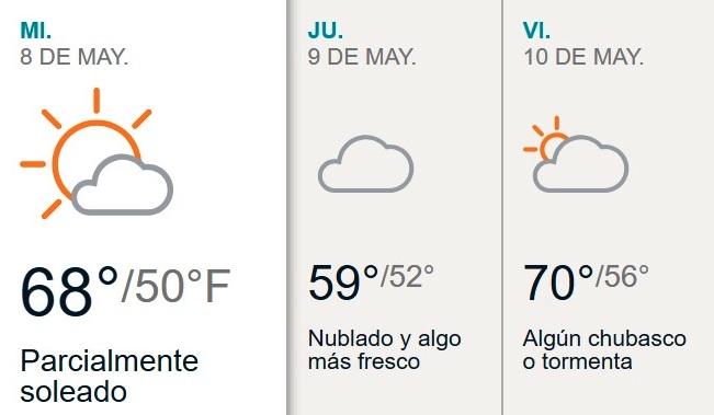 Miércoles primaveral en Nueva York
