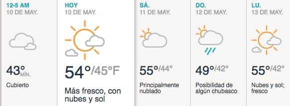 Viernes con periodos de sol parcialmente nublado y fresco en Chicago