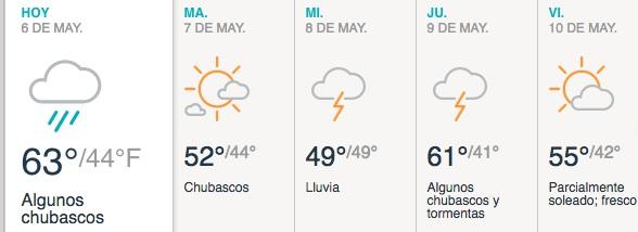 Lunes con algunos chubascos habrá periodos de sol y bastante nubosidad en Chicago