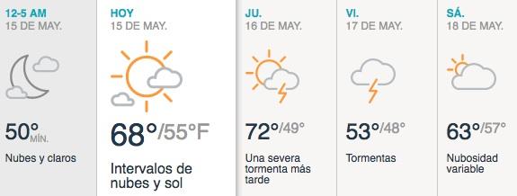 Miércoles mayormente soleado y con periodos de nubosidad durante el día en Chicago