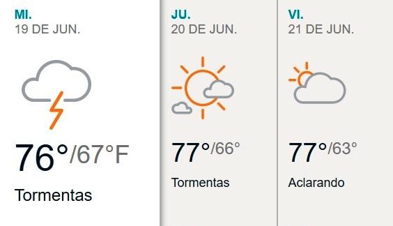 Miércoles con más lluvia en Nueva York