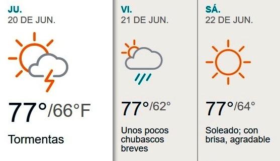 Jueves de lluvia cierra la primavera en Nueva York
