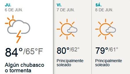 Jueves nublado y cálido en Nueva York