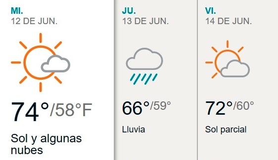 Miércoles de noche lluviosa y fría en Nueva York