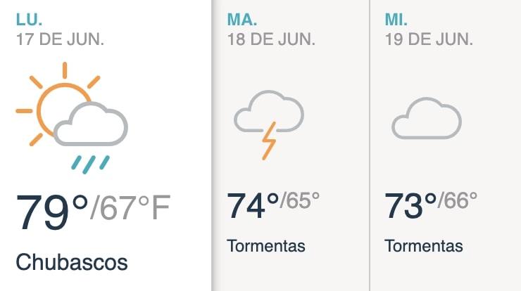 Lunes soleado con posibilidad de lluvias en Nueva York
