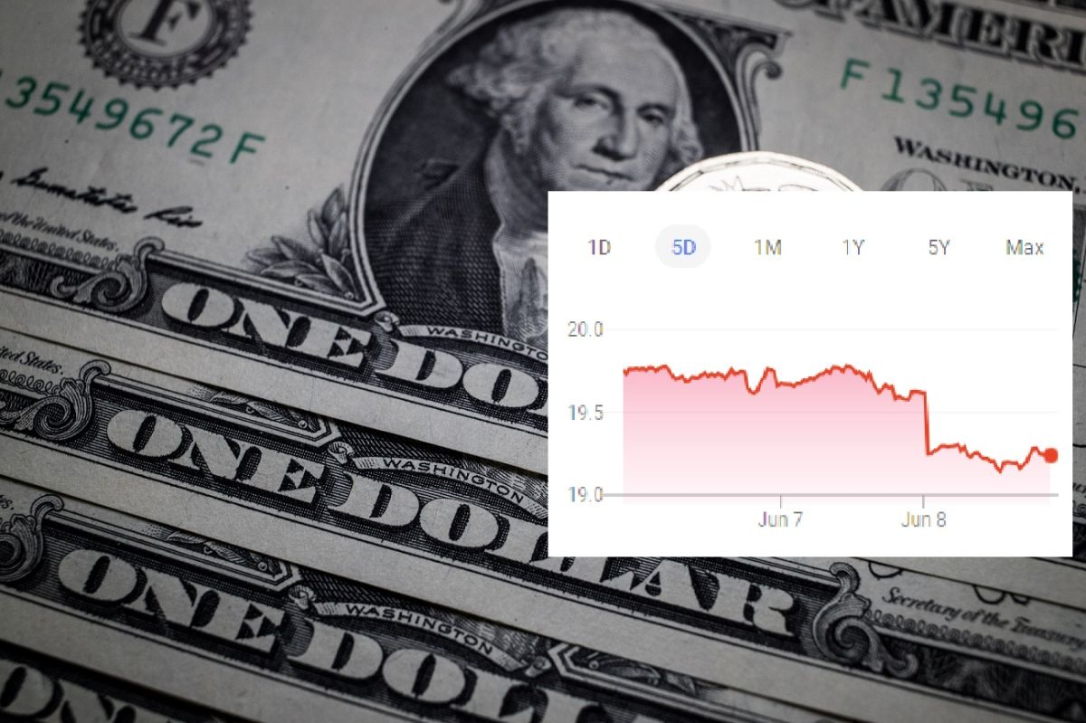 En tres días, la moneda mexicana recuperó gran parte de los perdido la semana pasada.