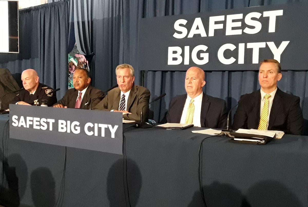 Aumentan en 200% los asesinatos en el norte de Brooklyn