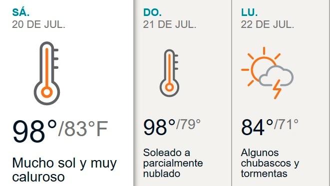 Sábado muy caluroso en Nueva York