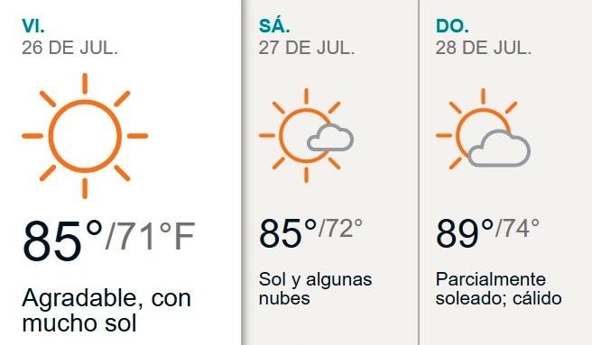 Viernes típico de verano en Nueva York