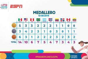 Siguen los Oros para México