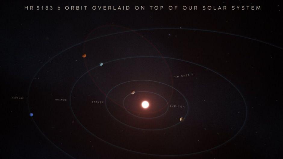 Descubren un rarísimo planeta gigante: gira como si lo lanzaran con un tirapiedras alrededor de su sol