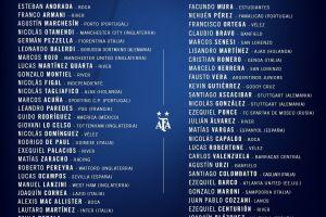Presentan los convocados de Argentina para enfrentarse a México en EE.UU.