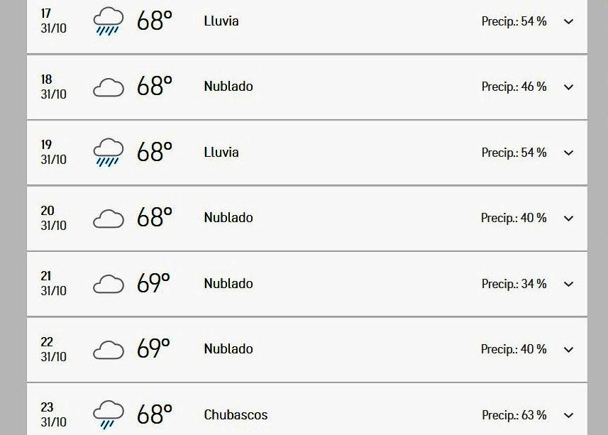 La lluvia, el viento y las brujas competirán por el cielo este Halloween en Nueva York