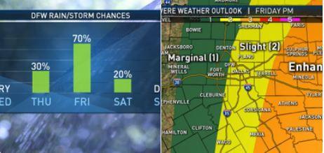 Existe la posibilidad de nieve este fin de semana en el Norte de Texas