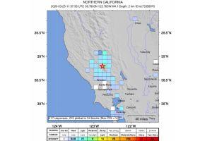 California registra un sismo de magnitud 4.1 en el condado de Sonoma