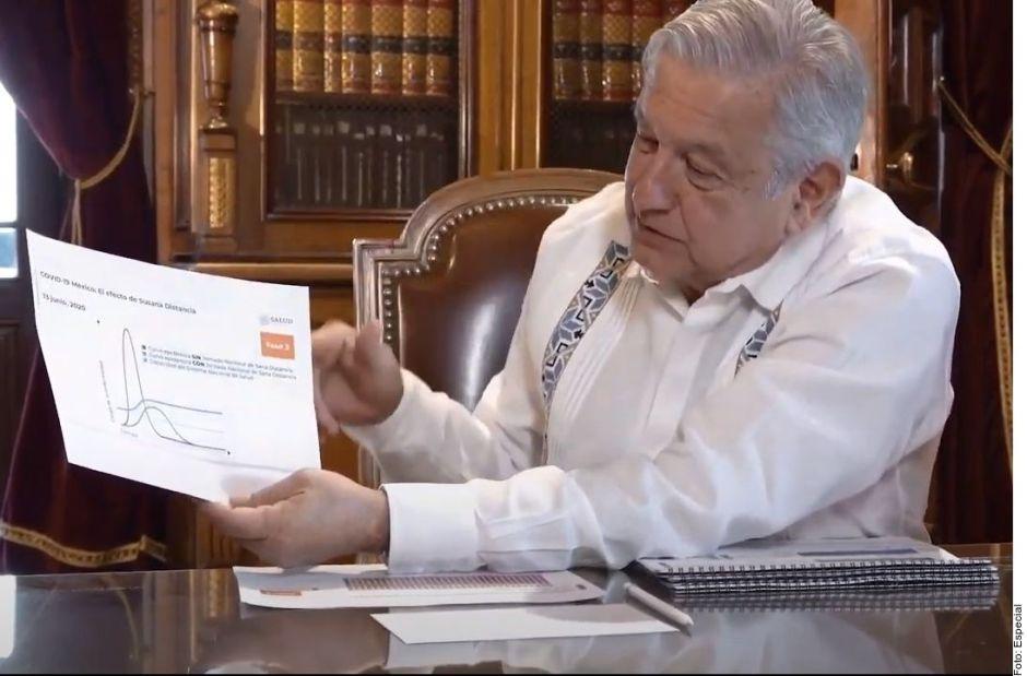 """""""Ya pasó lo más riesgoso"""", afirma AMLO sobre la pandemia del coronavirus"""