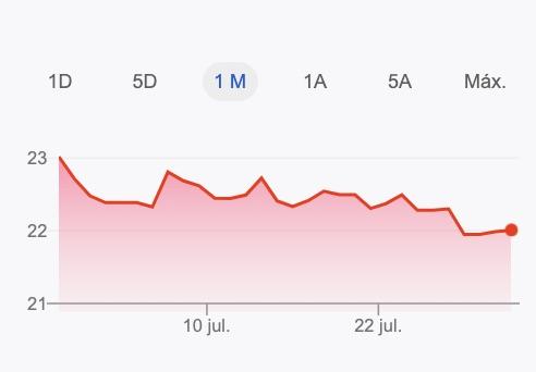Dólar_peso_31_julio_2020_tipo_de_cambio