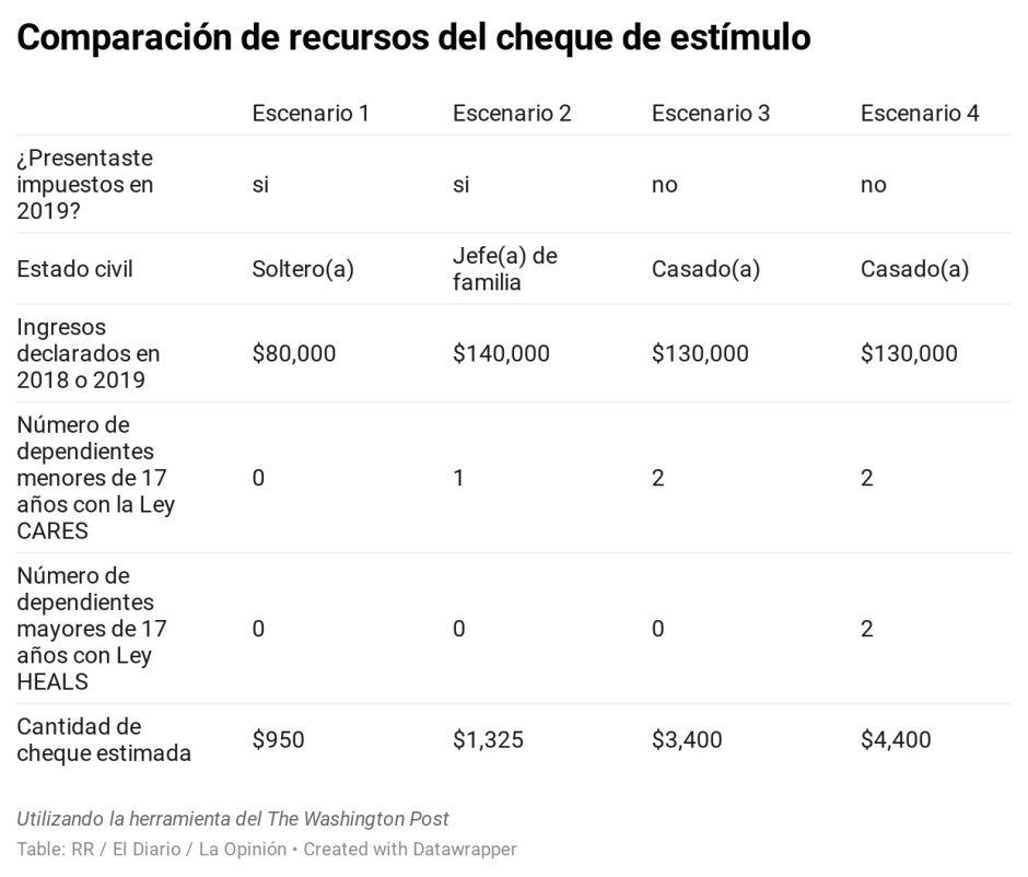 LEY_HEALS_comparación_Cheque