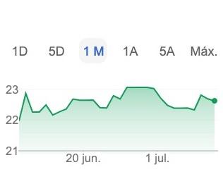 dólar_peso_10_de_julio