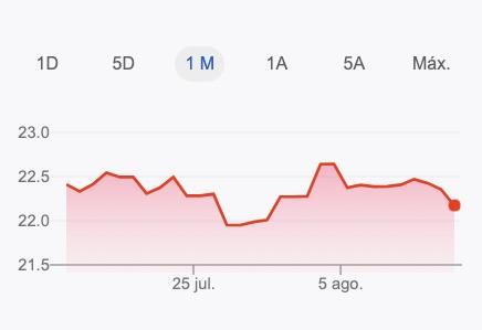dólar_peso_14_Agosto_2020