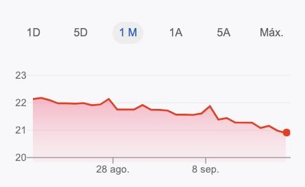 dólar_peso_18_septiembre_2020_tipo_de_cambio