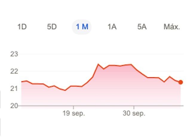 Dólar_peso_México