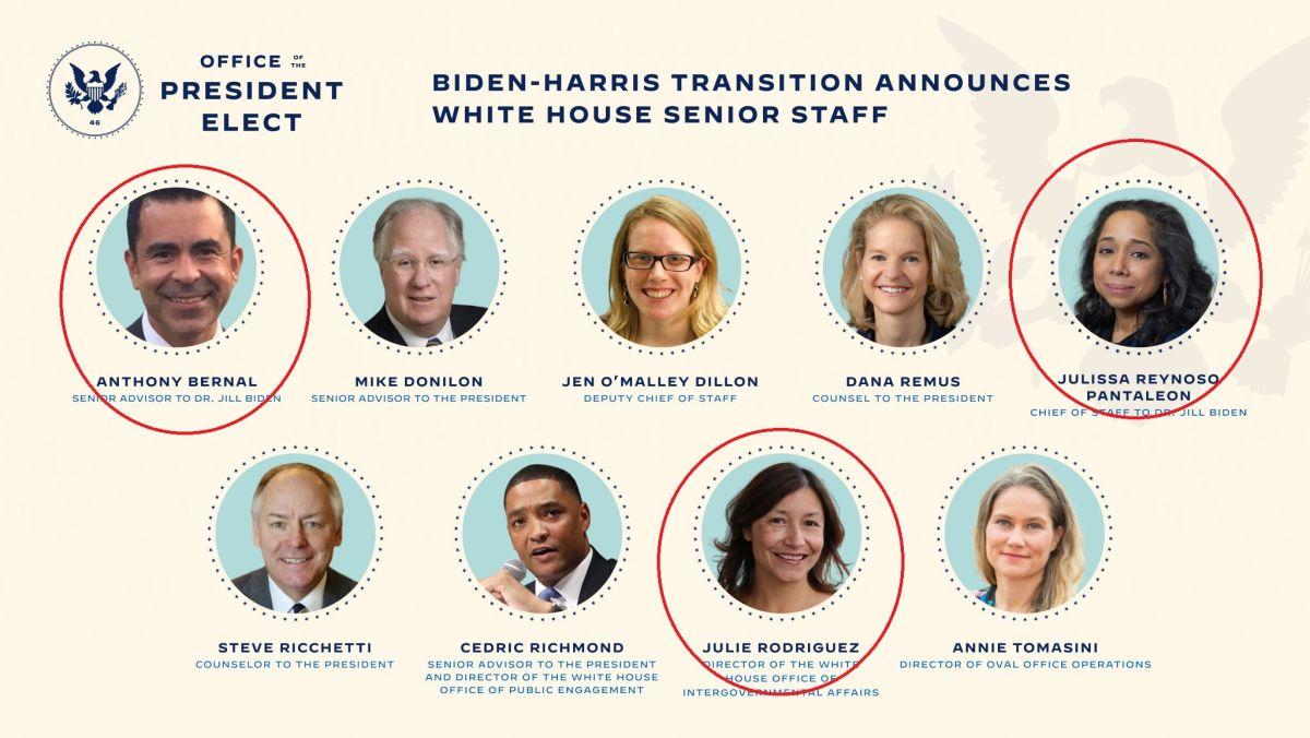 La importancia de que Biden nombre a latinos en Gabinete y equipo de primer nivel