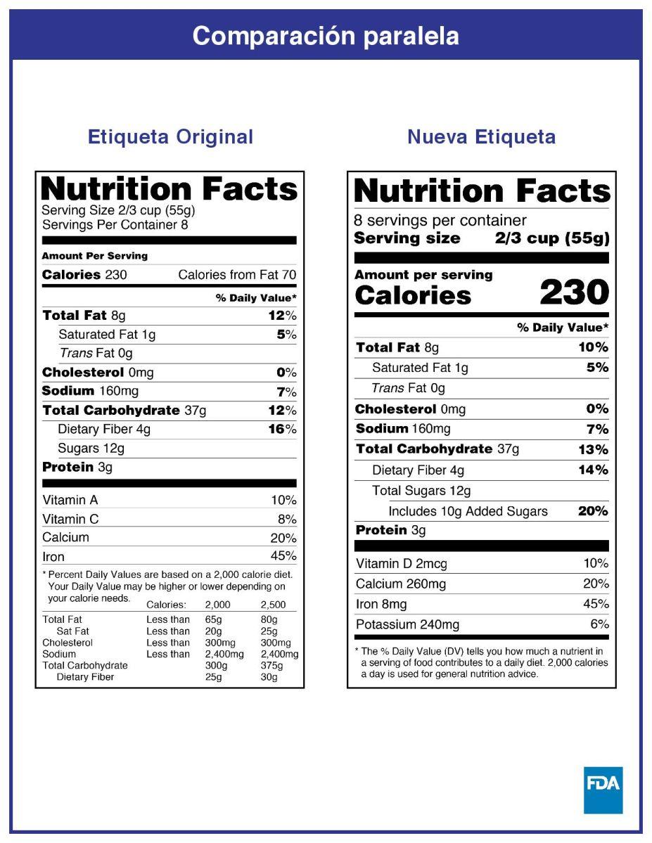 Etiqueta FDA