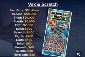 ¡Aumentan el chance de ganar $5 millones de dólares de la lotería de Nueva York si se vacuna!